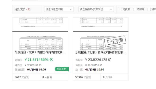 贾跃亭旗下资产再拍卖:价格降低近8亿元 仍无人报名参与拍卖
