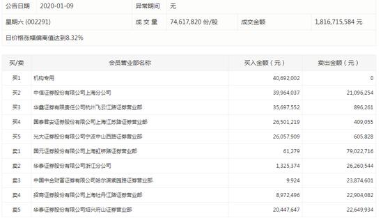 公司擅用吴亦凡肖像商业代言一审被判赔两百万
