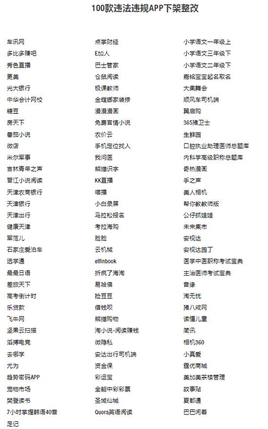 违法采集个人信息 天津银行等百款APP被要求下架