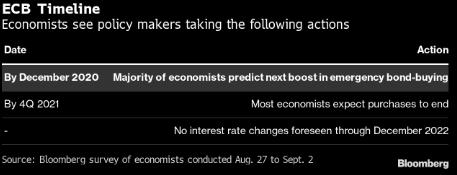 决策日指南:欧洲央行面对经济疲软、欧元走强