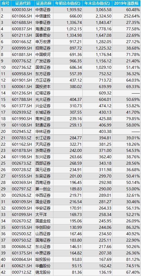 贵州银行每股发售价2.48港元下周一上市
