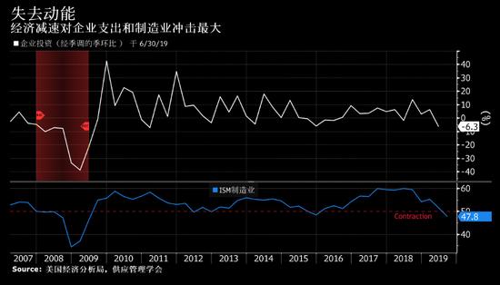 """长假带动消费下沉 """"十一""""期间县城消费频次增90%"""