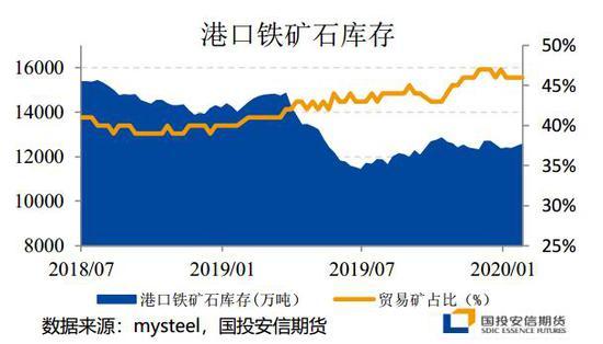 上海初次12小时无新冠肺炎确诊病例删减
