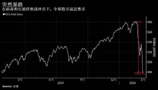 涨停板复盘:创指逼近年内高点科技股集体反抽
