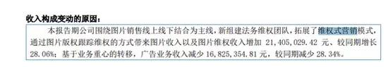 图片来源:全景网络2017年报
