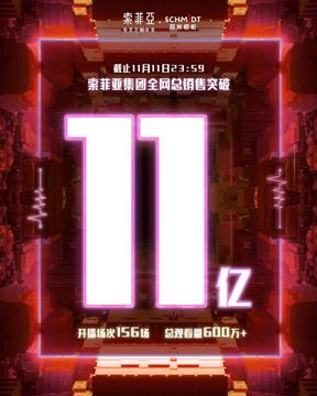 索菲亚双十一全网累计销售额突破11亿,斩获天猫京东双料冠军!