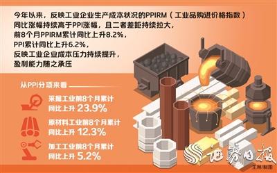 """原材料涨价中小企业直呼""""不敢接单"""" 上市公司""""优化库存结构"""""""