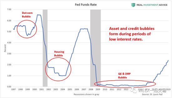 """美国商业地产:另一个即将引发""""金融海啸""""的定时炸弹"""