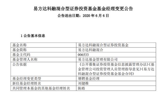 刘格菘、傅友兴等都在这么做:增聘基金经理 传递什么信号?