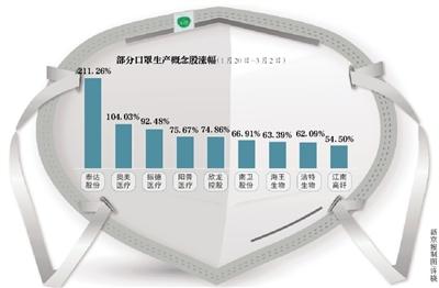 北京:乡村民宿应配齐生活垃圾分类设施