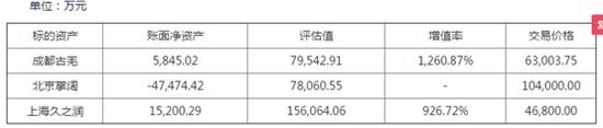 来源:2015年收购草案