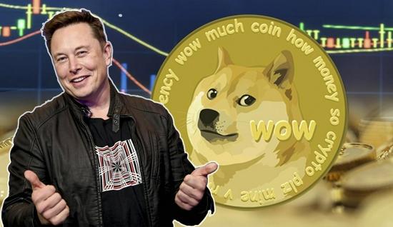 马斯克称只持有三种加密货币 解释为何支持狗狗币