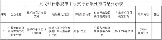 人民银行:我国货币政策工具手段充足 利率水平适中