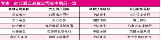 宝马高乐:深受对外开放鼓舞 中国已成宝马创新源泉
