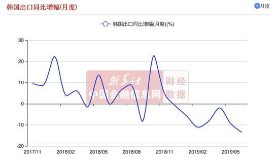图片来源:中国金融信息网