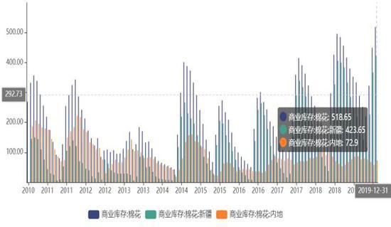 介入防疫 广东省小贷公司杠杆可扩展至5倍
