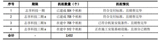 """阿里入股网易云音乐 平台""""流血""""大战无止尽"""