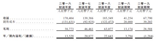 三省市上调最低工资标准 谁将受益?
