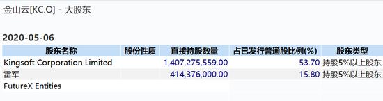 雷军资本版图一览:身家达109亿美元,内地第十九大富豪 b493-iteyfww4640556.