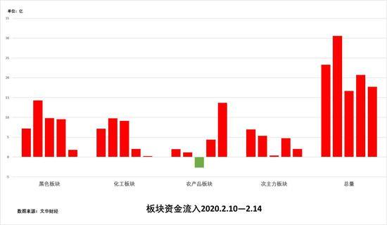 30条重磅举动!减速推动上海国际金融中间建立开展