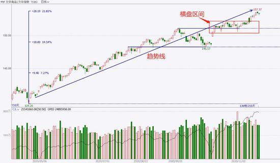 中粮期货  试错交易:11月19日市场观察