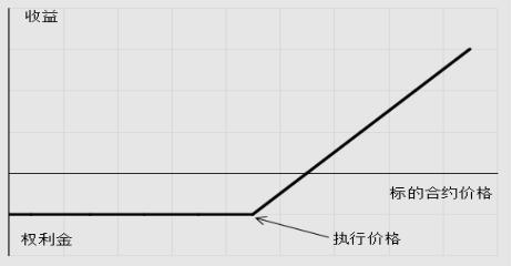 南京证券股权质押违规被暂停权限三个月