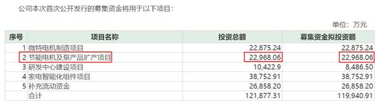江苏雷利频变募资用途 项目进度缓慢资金大手笔理财