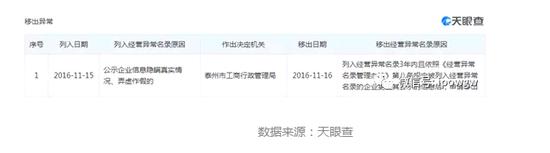 獐子岛回应关注函:暂无法判断扇贝死亡的业绩影响