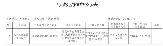 汉口银行违反收单业