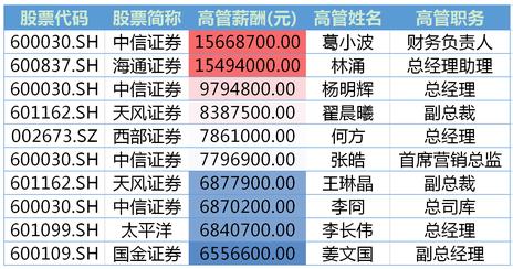 (截止到2018年12月31日  数据来源:同花顺)