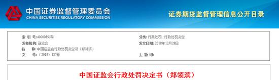 操作四川长虹等19只股票 证监会对郑领滨开近亿罚单