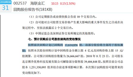 回购难题:海联金汇注销400万回购股 原定股权激励