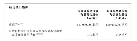 鹏华基金上报申请区块链指数基金