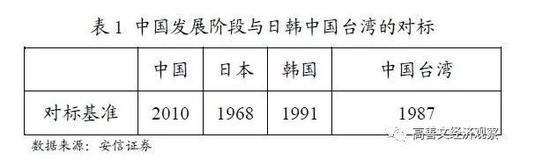 广东新增确诊病例31例累计272例