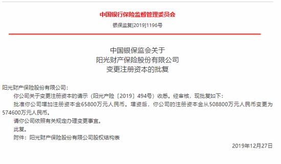 阳光保险集团股份有限公司持有公司股份由48.76亿增加至55.34亿股