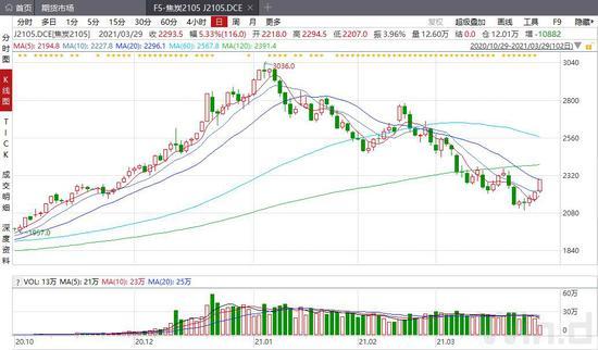 信达期货:焦炭:现货下跌空间有限 期货震荡寻底