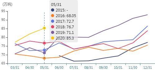 杭钢股分:拟背联系关系圆出卖紫光环保97.9525%股权