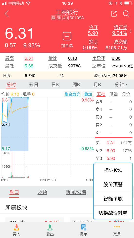 中银国际APP显示工商银行涨停