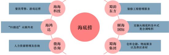 传音控股招股书修改23项核心技术先进程度