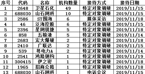 北京大风寒潮双预警生效中阵风7级降温超10℃