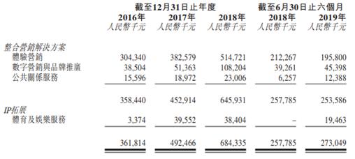生猪规模化养殖场补助加码 补助最低不少于50万元