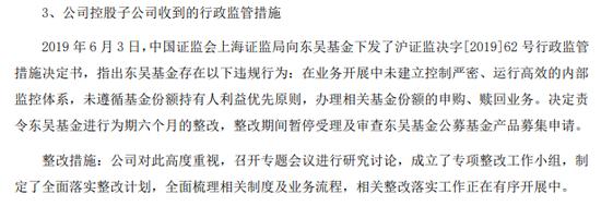 东吴基金陷连环处罚 因内控问题再被责令整改