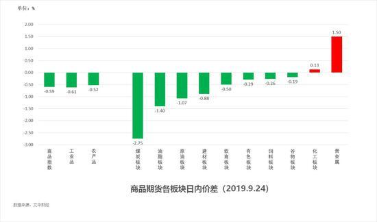 上半年净赚23亿!华夏招商等22基金公司谁是吸金王?