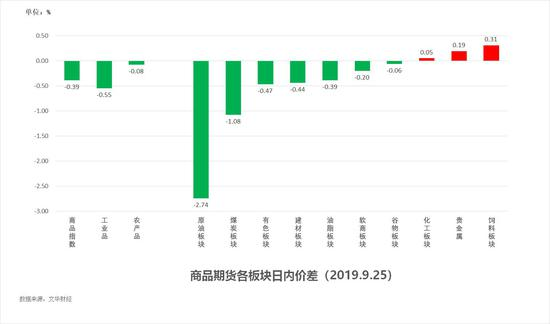 东阿阿胶半年净利同比下滑近八成 业绩拐点是否已来?