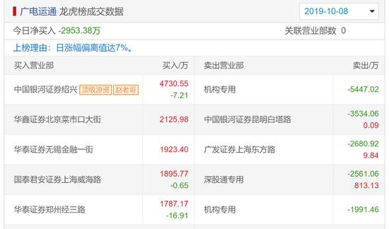 瑞声科技:股东应占溢利为7.7亿元 同比下降56.71%