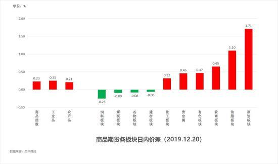 江苏出台财政贴息等政策支持农产品保供主体复工复产