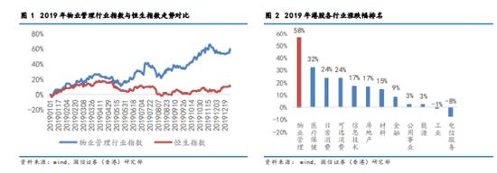 港股通(沪)净流入10.35亿港股通(深)净流入5.87亿