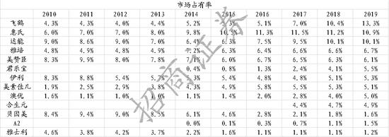 来源:招商证券研究报告