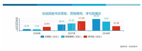 碧桂园销售强劲11月增速再攀新高