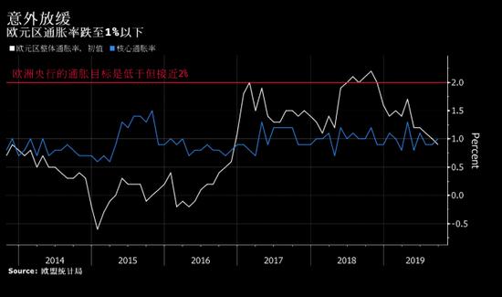 收评:北向资金净流入15.15亿 沪股通净流入4.16亿